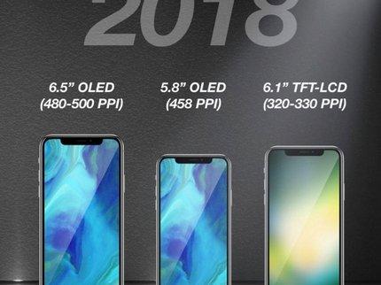 KGI: Apple готовится кснятию iPhone Xспроизводства