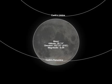 Полутеневое лунное затмение москвичи увидят вначале осени